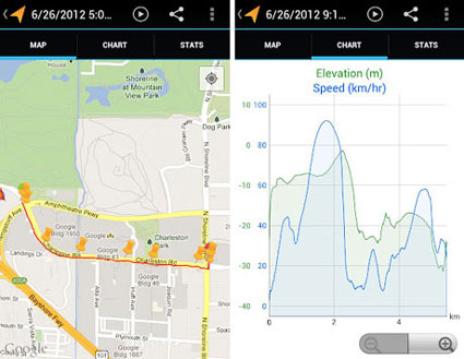 Google My Tracks fr Android