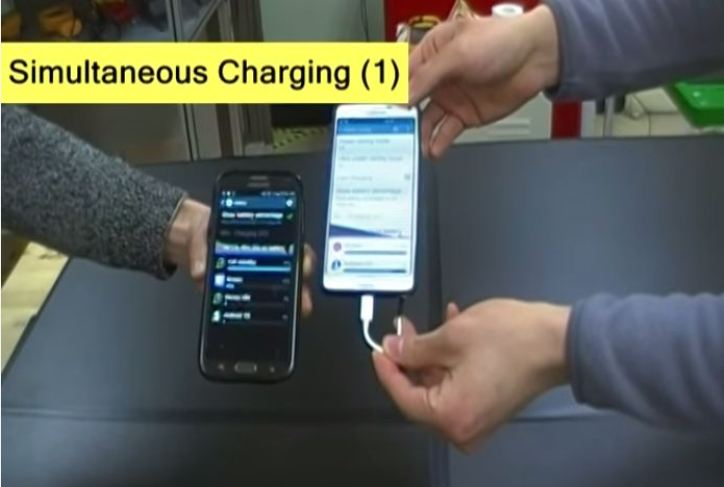 Wi-Power Wireless Smartphone Charger KAIST