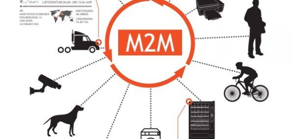 Grafik M2M Anwendungsfälle
