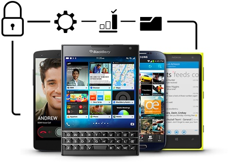 BlackBerry 10 Business - Foto © BlackBerry