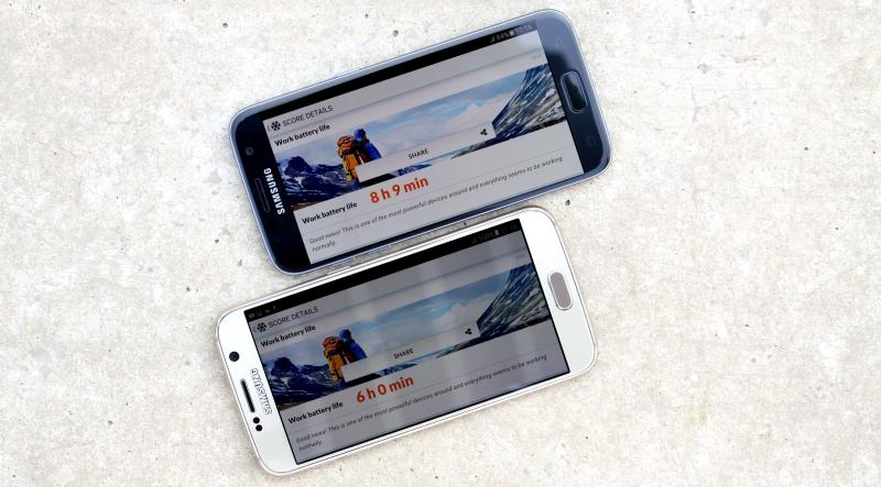 Samsung Galaxy S6 und S7 Vergleich Akku Leistung Kapazität
