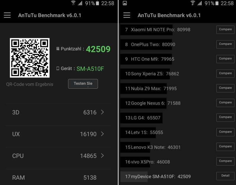 Samsung Galaxy A5 Benchmark Test