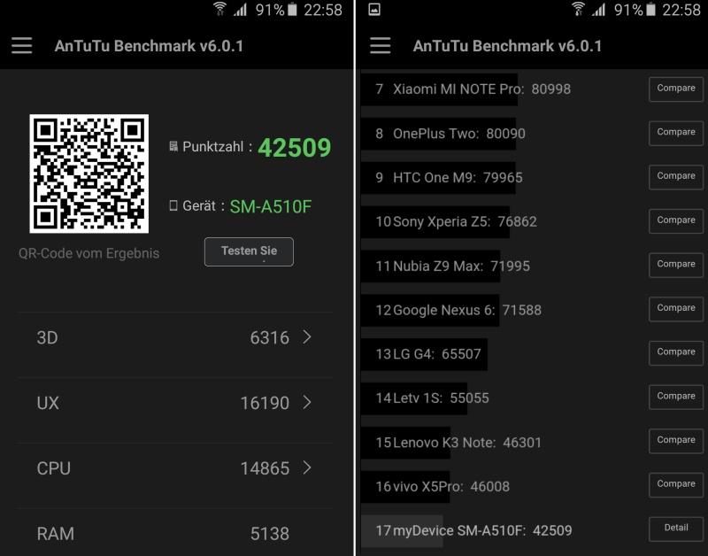 Samsung Galaxy A5 Benchmark Test