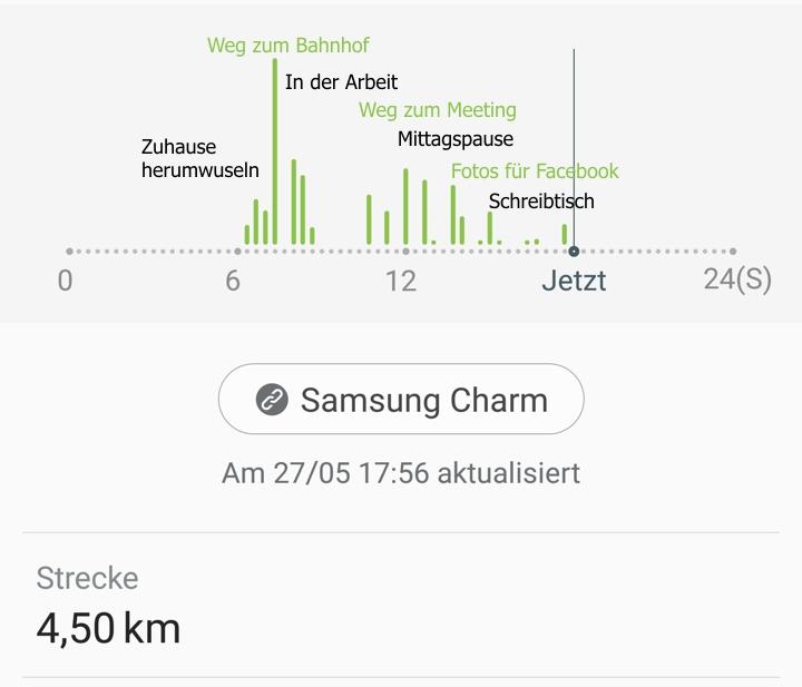 Charm App Schritte an einem Arbeitstag