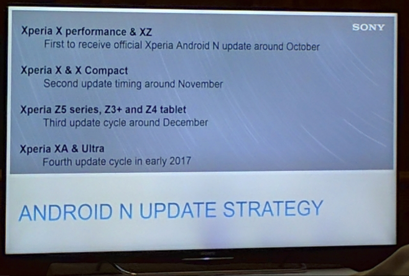 Sony Xperia Update Plan