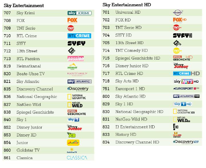 Entertain Sky Senderliste