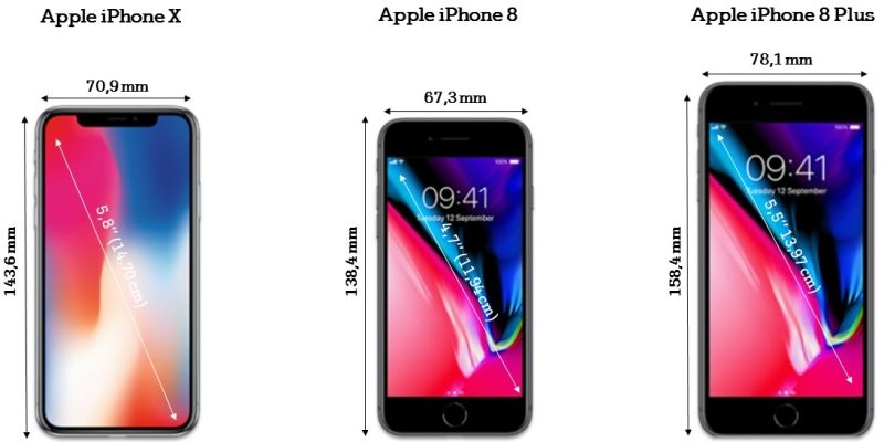 Vergleich Iphone Se Gegen Iphone 8