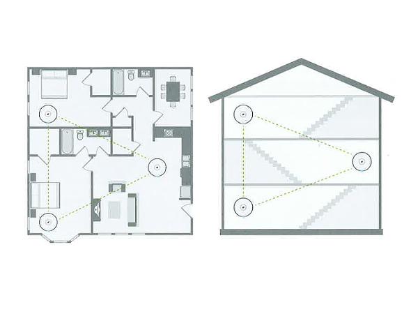 A1 Mesh WLAN: Dreiecksform
