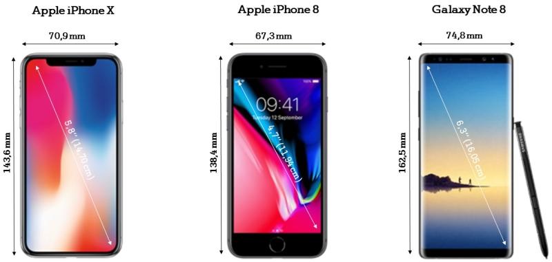 Vergleich iPhone 8, iPhone X und Note 8