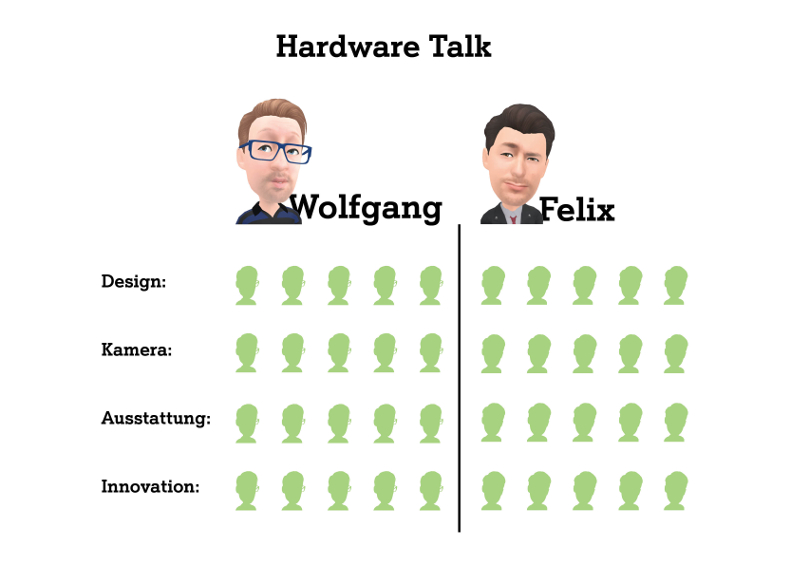 Hardware Talk