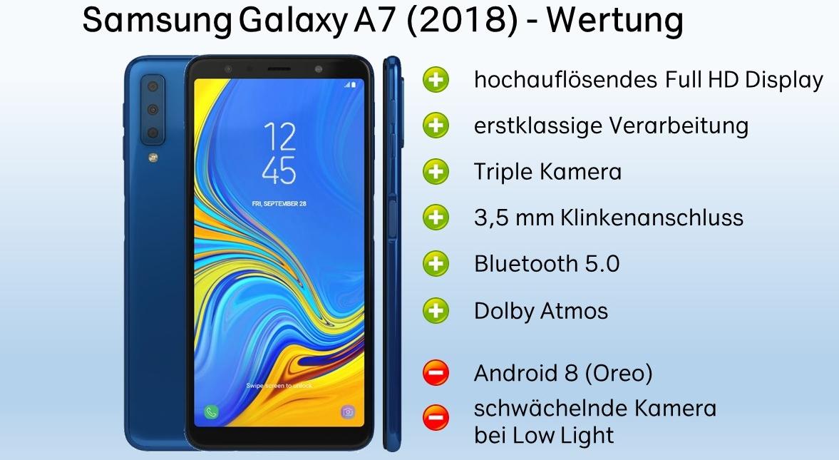Samsung Galaxy A7 Urteil, Fazit, Wertung