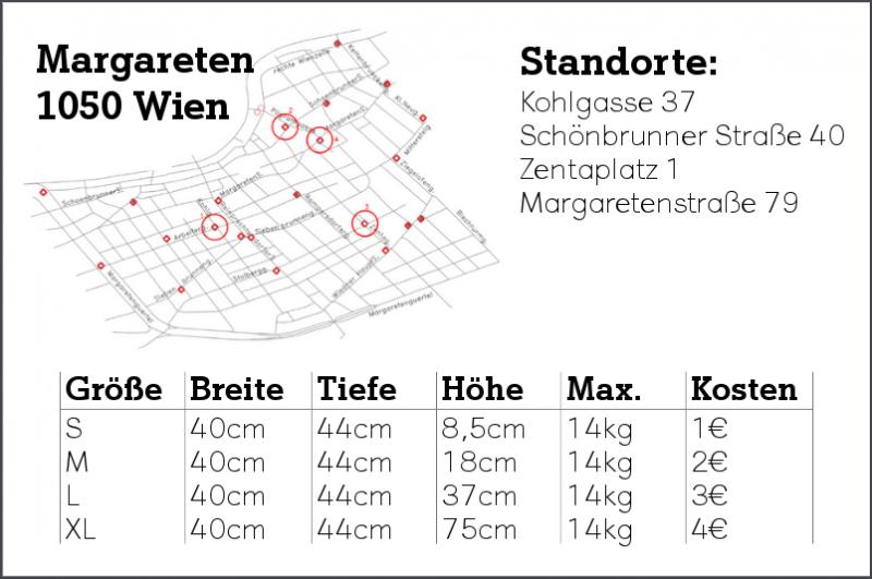 Details, Paketstationen Wien 1050 Paket preis abmessungen Marareten Standorte