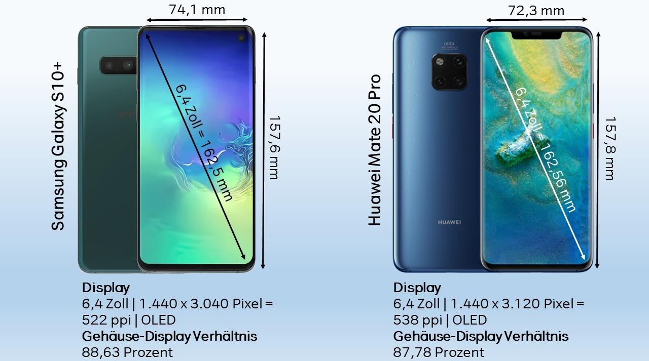 Test Vergleich Galaxy S10 Huawei Mate 20 Pro Design
