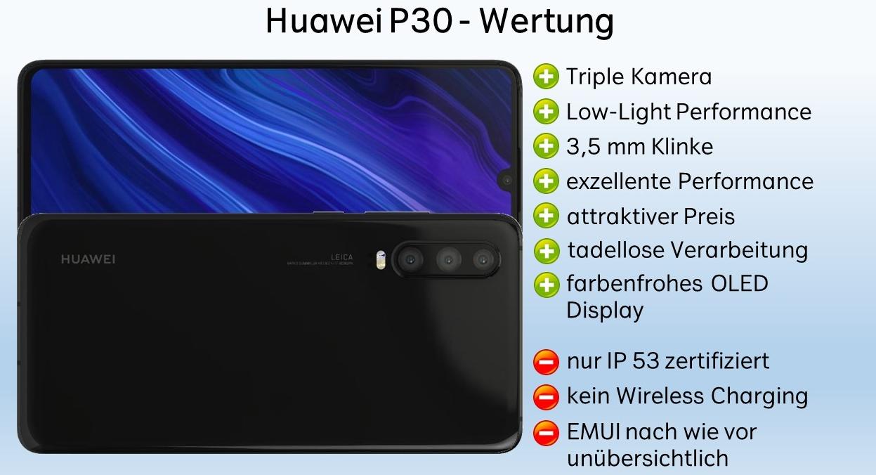 Huawei P30 Test Fazit