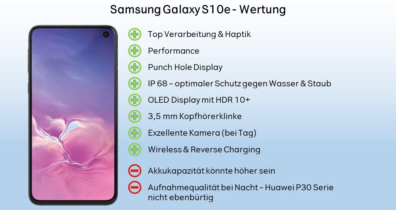 Samsung Galay S10e Wertung