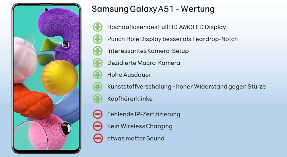 Samsung Galaxy A51 Test Wertung Fazit