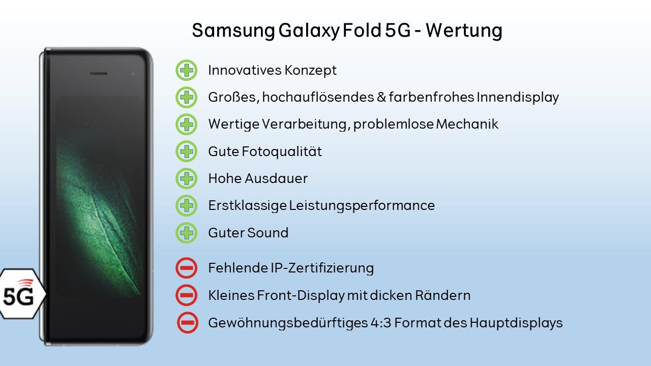 Samsung Galaxy Fold 5G Wertung Fazit