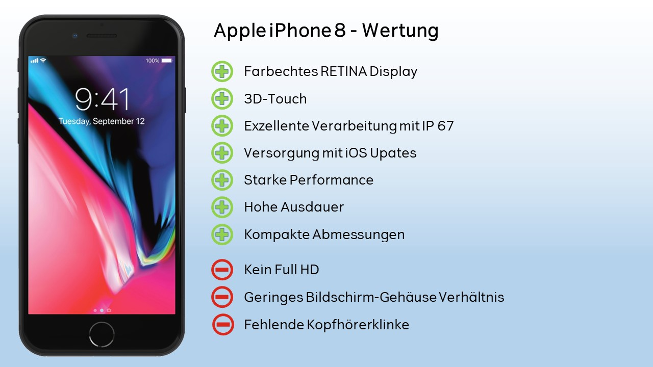 Apple iPhone 8 Wertung