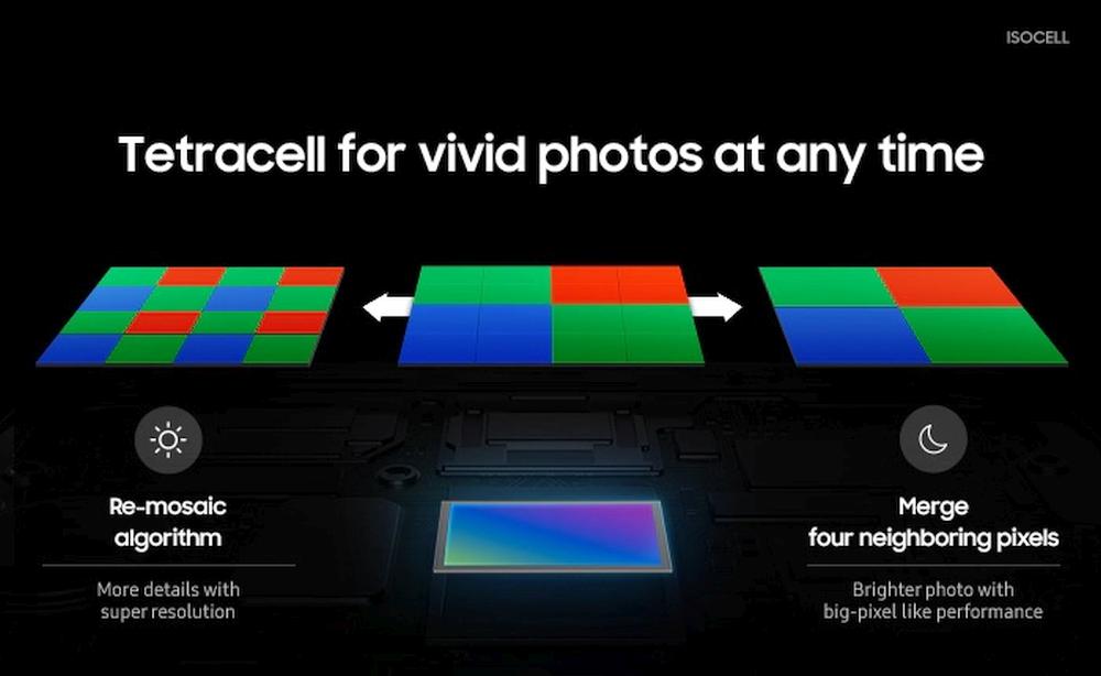 Pixel Binning Samsung