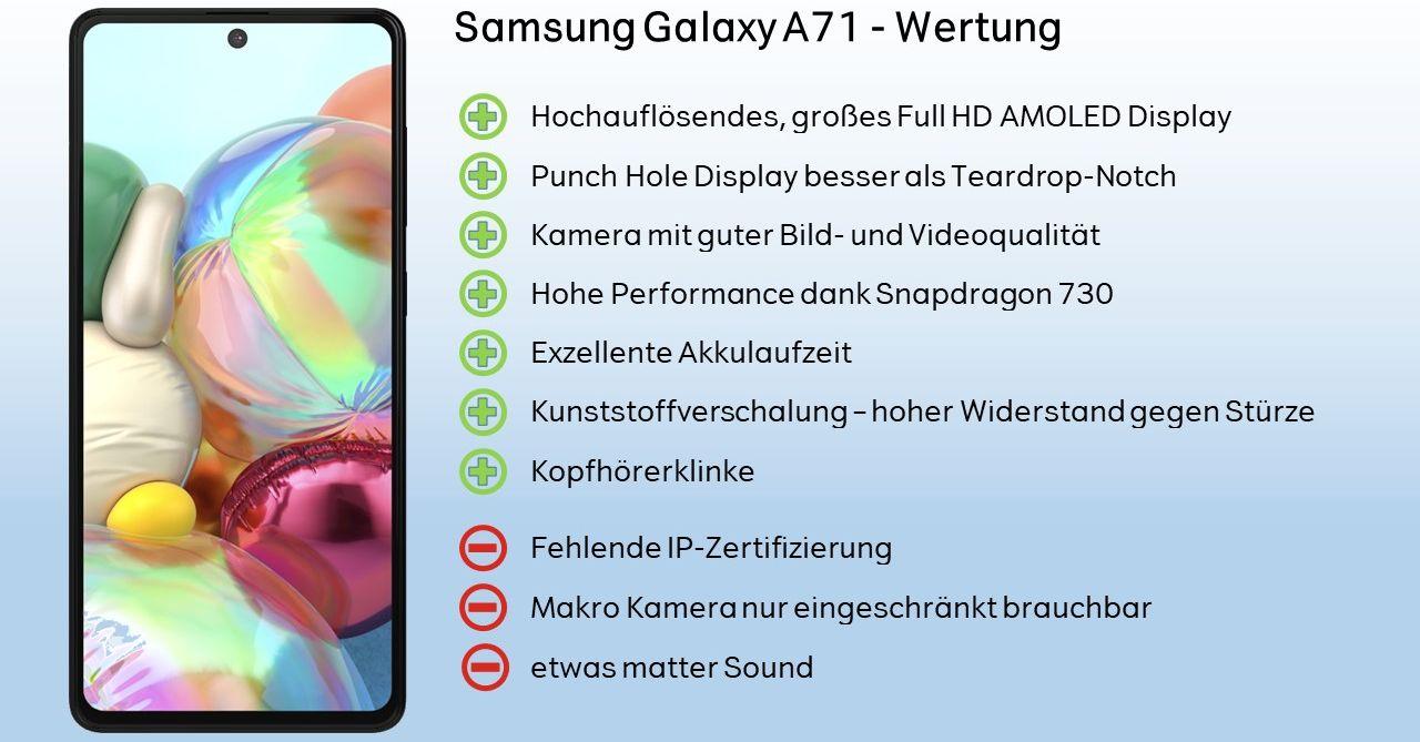 Samsung Galaxy A71 Test Wertung, Verdict, Urteil, Fazit