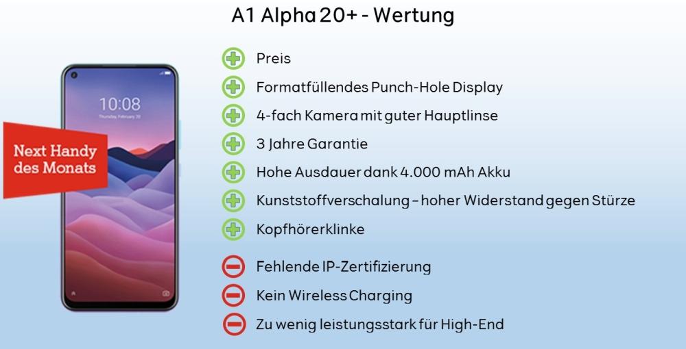 A1 ALpha 20+ Wertung