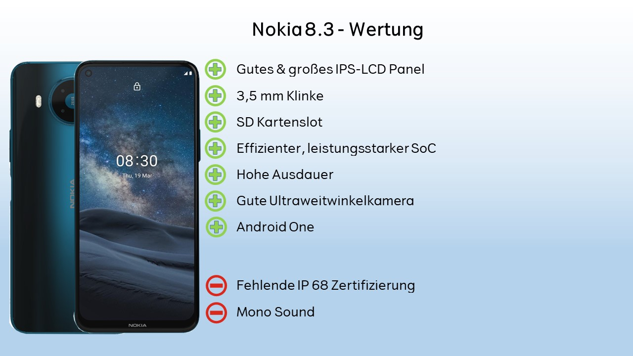 Nokia 8.3 Wertung Fazit