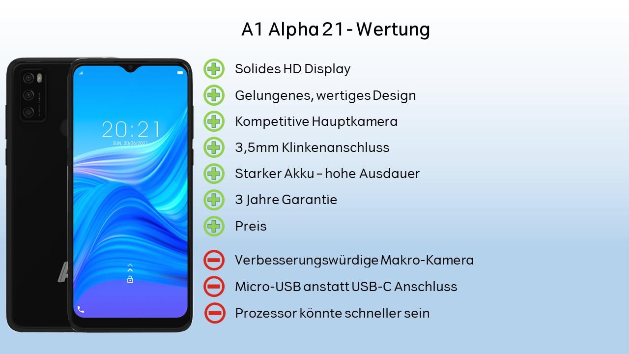 A1 Alpha 21 Wertung